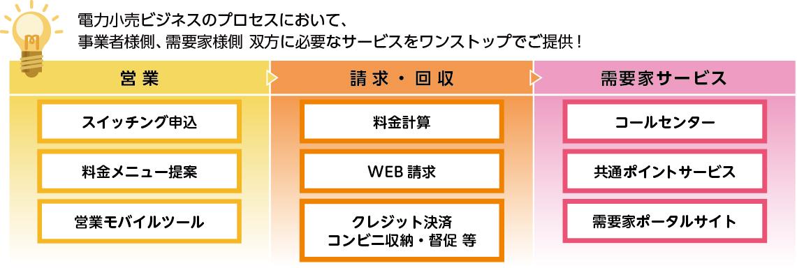 http://www.purpose.co.jp/company/newsrelease/2015N15M10g1.jpg